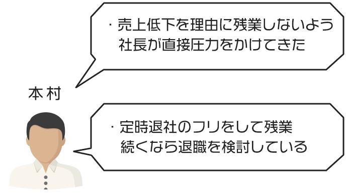 本村さんのジタハラ事例と対処法