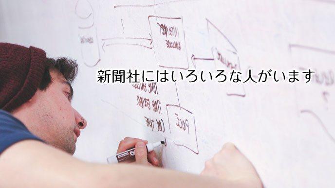 ワイトボードに図解を作る男性