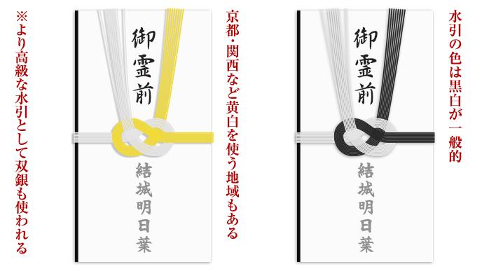 御霊前と書かれた、黒白、黄白、2つの不祝儀袋