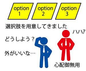 選択肢を提案するイラスト