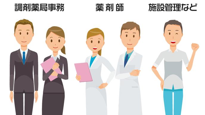 調剤薬局の職種