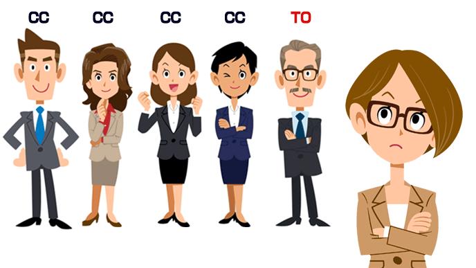 CCとTOの相手を考える女性