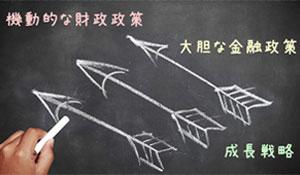 黒板に3本の矢を描く子供の手