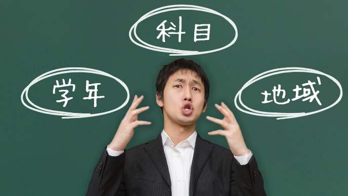 教員の志望動機の三つポイントを語る教師