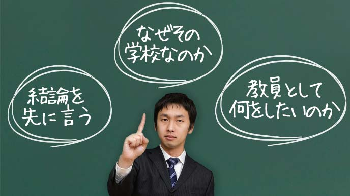 志望動機作成で重要な三つのポイントを説明する男性教師