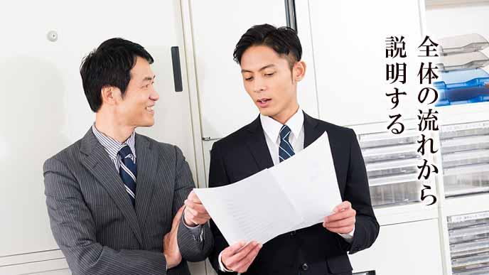 依頼する相手に書類を見せながら仕事の説明をする会社員