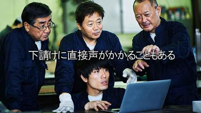 中小企業の技術開発