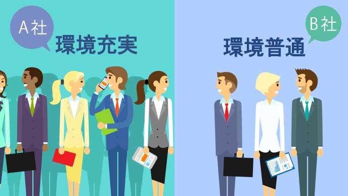EVPの差で企業の人材にも差が出る