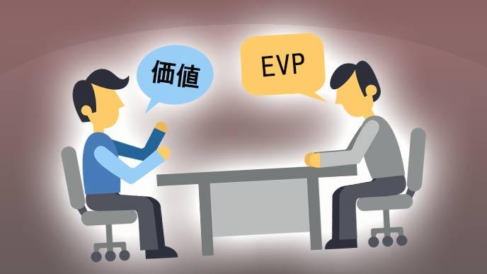 EVPとは「従業員に提案する価値」