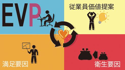EVP(従業員価値提案)を知っていると就活の企業選びが変わってくる