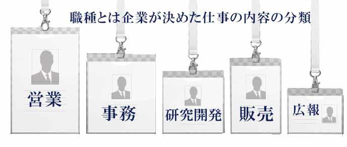 企業内の様々な職種のIDカード